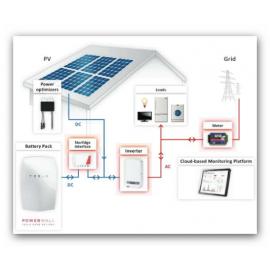 2,56 kWp SolarEdge fotovoltaická elektráreň na sedlovú strechu na kľúc