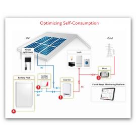 3,84 kWp SolarEdge 7kWh LG RESU Hybridná fotovoltaická elektráreň na sedlovú strechu na kľúc