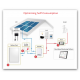 3,64 kWp SolarEdge Hybridná fotovoltaická elektráreň na sedlovú strechu na kľúc