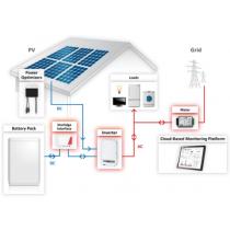 2,56 kWp SolarEdge 7kWh LG RESU Hybridná fotovoltaická elektráreň - sedlová strecha na kľúc